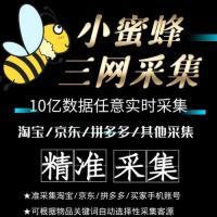 【小蜜蜂三网采集】新版奔驰采集京东拼多多淘宝客户一键导出